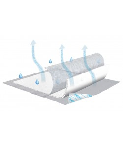 "Tena 359 - Tena InstaDri Air Disposable Underpad 58 x 91cm (23""x36""), CS 70"