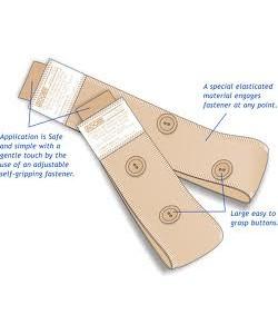 Urocare 6380 - Urocare Fitz All Leg Straps w/ Buttons for vinyl lag bags, EA